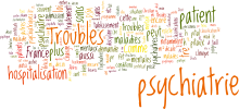 Psychiatry-fr_nuage_de_mots-clés.svg
